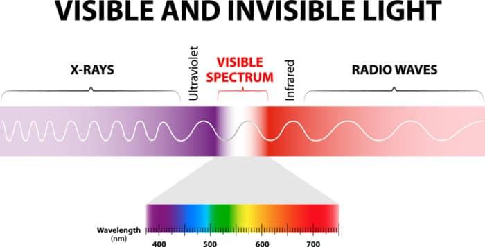 マルチスペクトル・センサーを使った調査