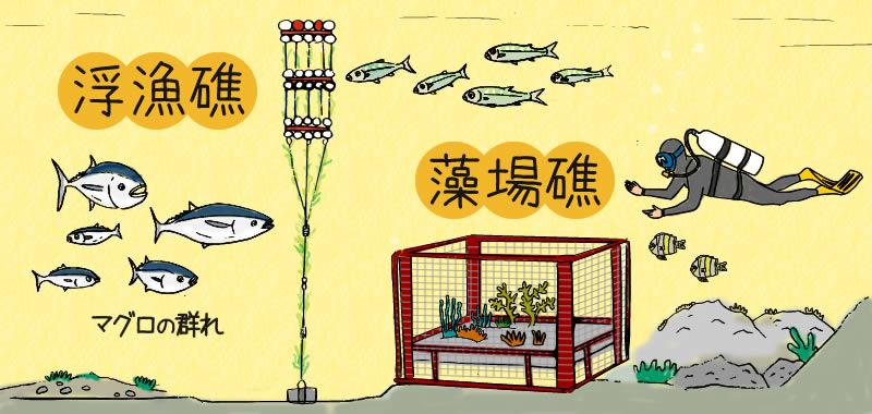 「浮魚礁」や「藻場礁」って?