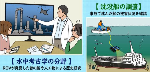沈没船調査における水中ロボット(ROV)の役割