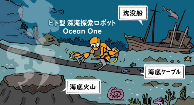 ヒト型ロボットによる探索や鎮魂まで……今後、ROVに期待されること