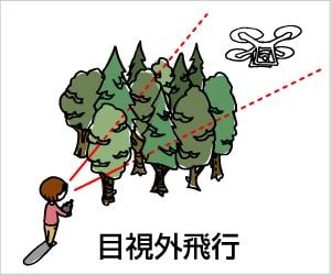 目視外飛行は禁止です。