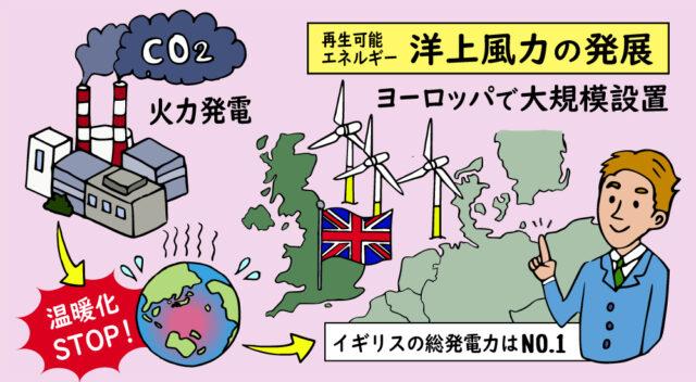 世界的に見た洋上風力の歴史と設置状況