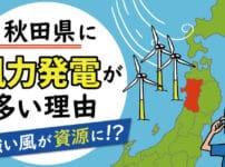 秋田県に風力発電が多い